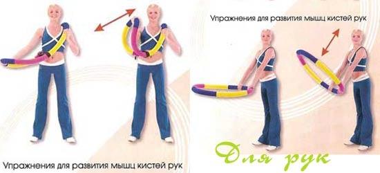 Похудеть без вреда мышцам