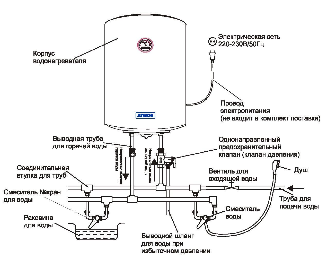 масляный обогреватель схема электрическая